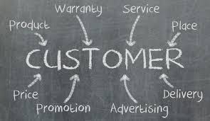 Analyzing business customer service