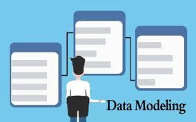 Designing logical data model using Erwin