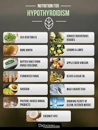 Hypothyroidism Nutrition