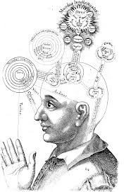 The Nature of Mind and Subjectivity
